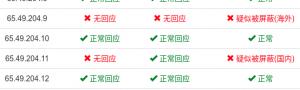 need.sh 网站测试结果